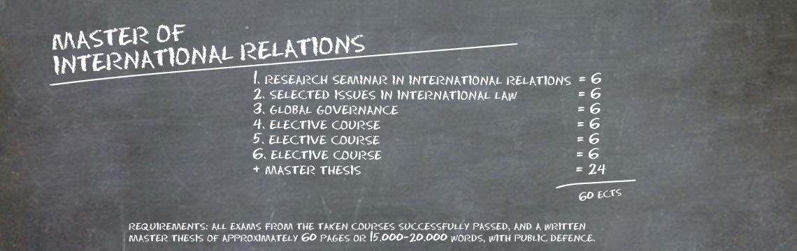 Sample research proposal international relations