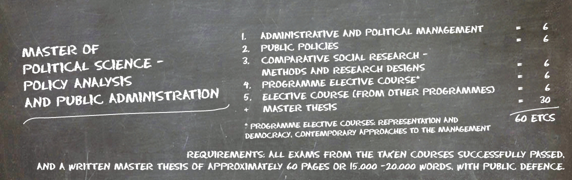 what are the approaches to the study of political science